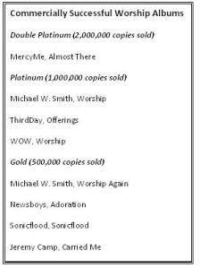 Commercially Successful Worship Albums
